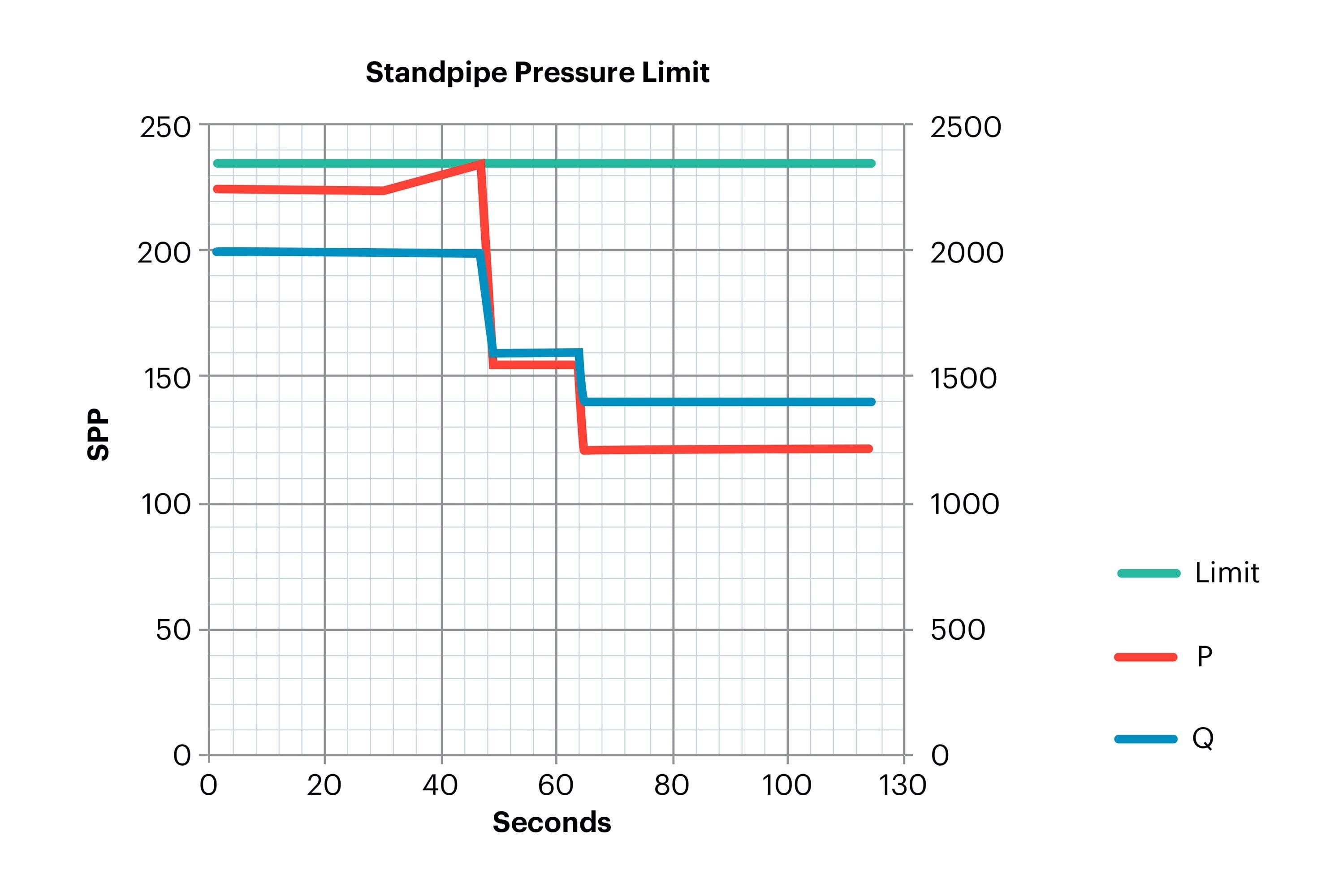 电路 电路图 电子 设计 素材 原理图 2959_2000